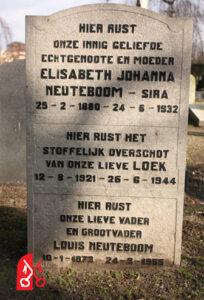 Het inmiddels geruimde graf van Louis Neuteboom.